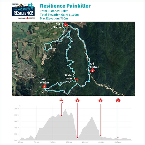 Resilience_Painkiller_Course_Map_With_El