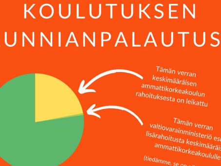 AMK-opiskelijat: Ilman lisärahoitusta koulutuksen kunnianpalautus on pelkkä tyhjä vaalilupaus