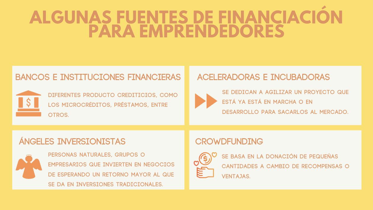 Infografías sobre emprendimiento