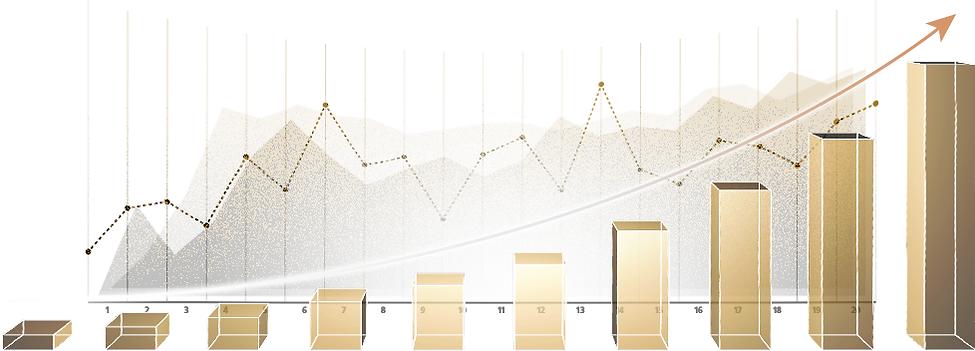 trendGraph3.png