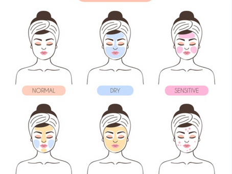 How well do you know your skin? Take the test here