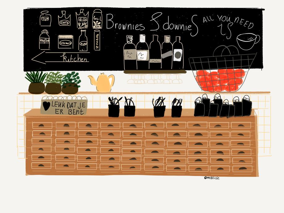 Mathilde.CoffeeCorner.14.PNG