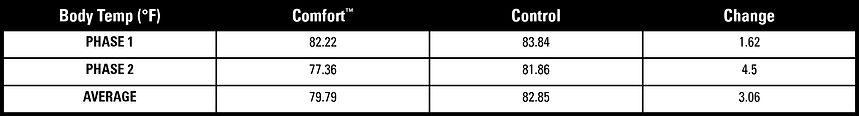 StandStrong-Chart2.jpg