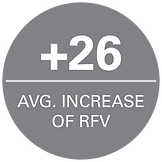 Agnition-Field-Trial-Results-RFV.png