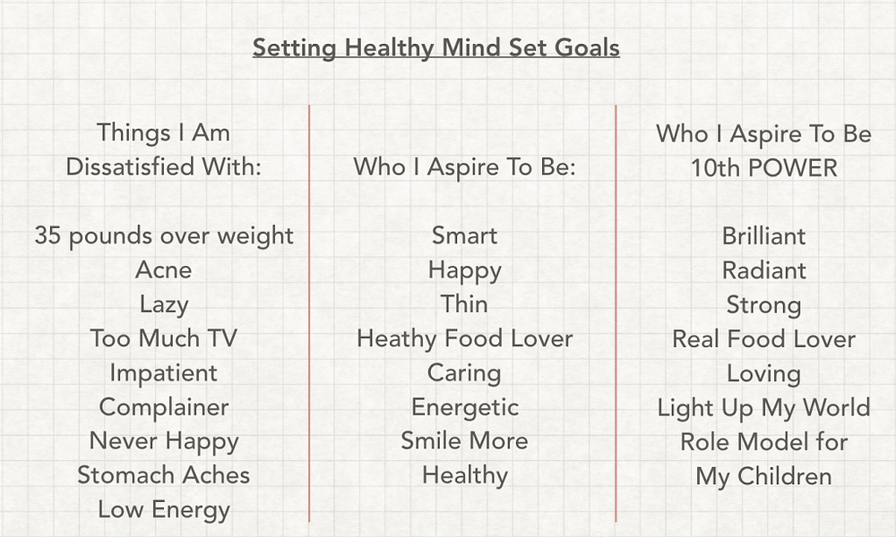 How to set goals in total chaos