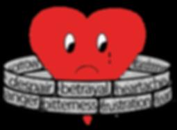 Heart Wall image.png