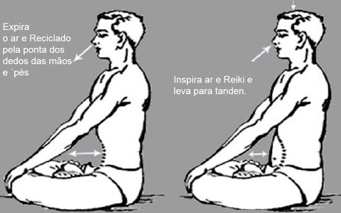A Respiração Joshin Koky-Ho
