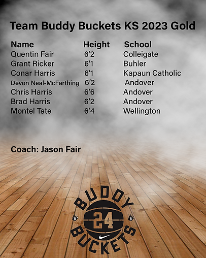 2024 Gold Roster.png