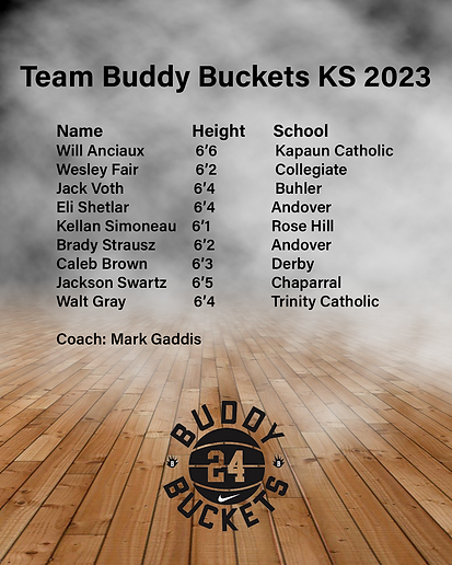 BB Updated 2023 Roster.png
