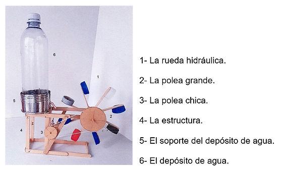 15_TallerIngenios_figura_01.jpg