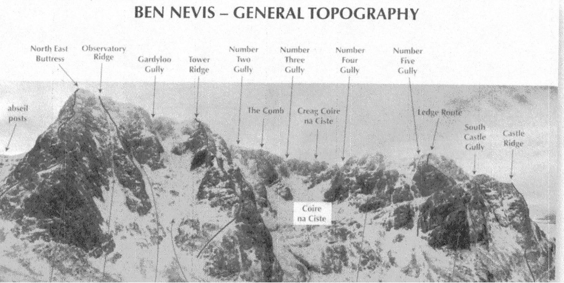 North Face Ben Nevis Training Venue