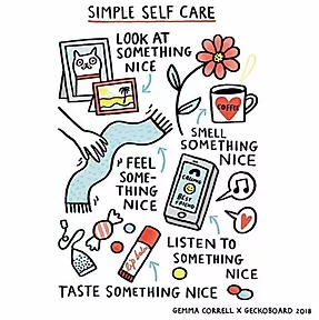 Your Wellbeing Hub simple self care.png