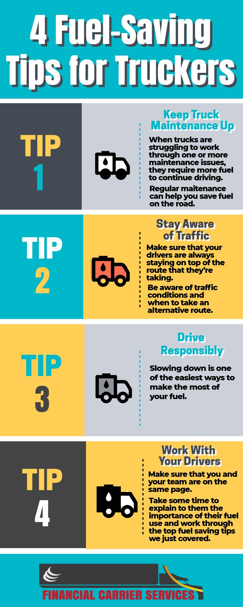 Infographic with tips for fuel saving