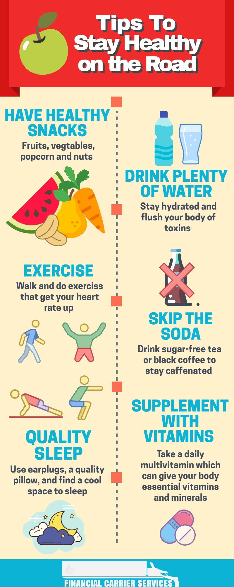 Infographic with tips to stay healthy on the road