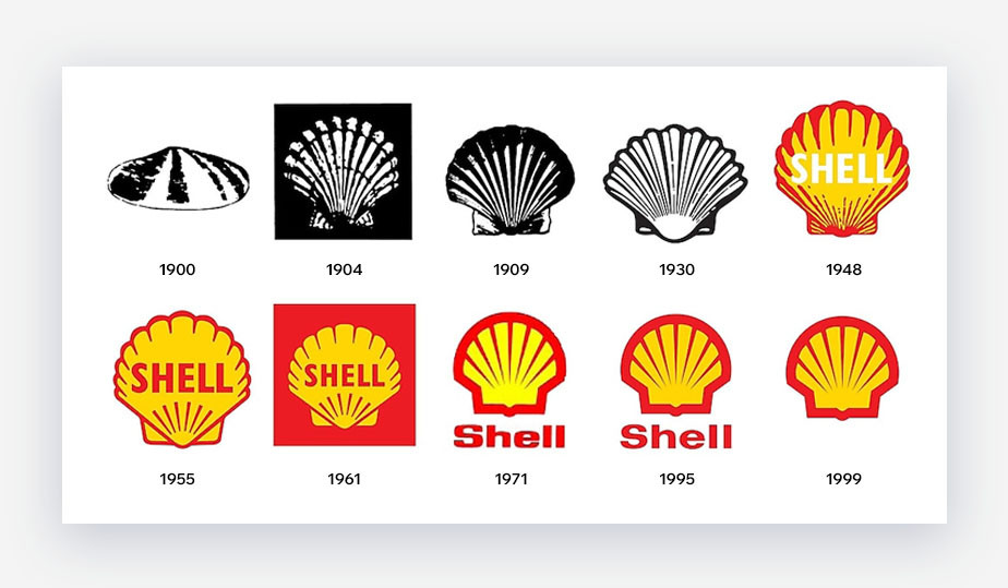 evolution of the yellow and red shell logo from 1900 to 1999