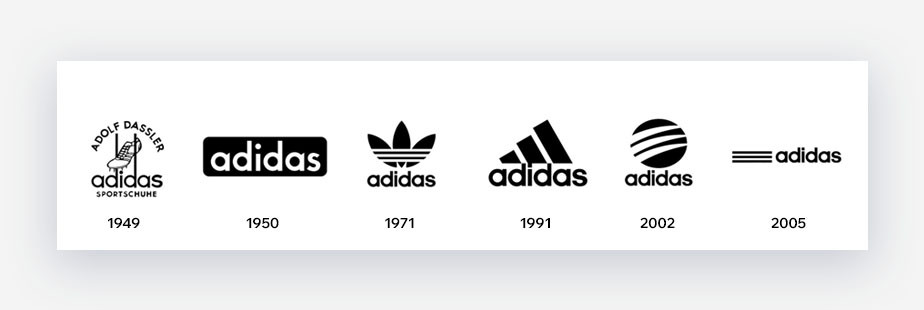 adidas three stripes logo black and white from 1949 to 2005