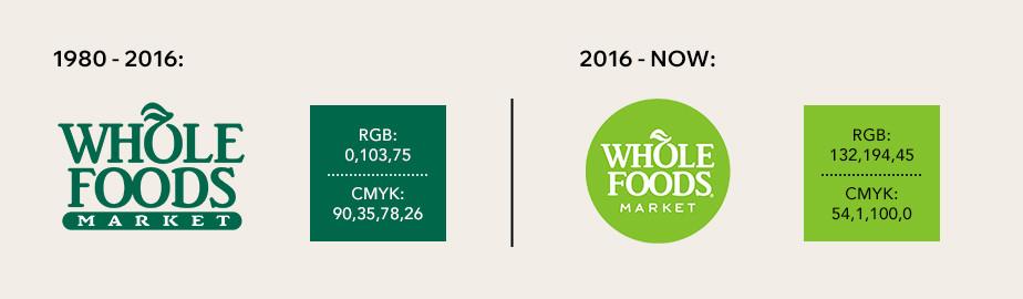 Whole Foods Market logo colors