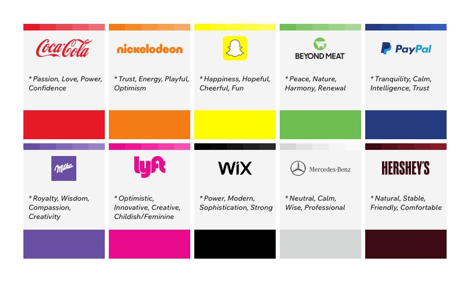 color emotion chart
