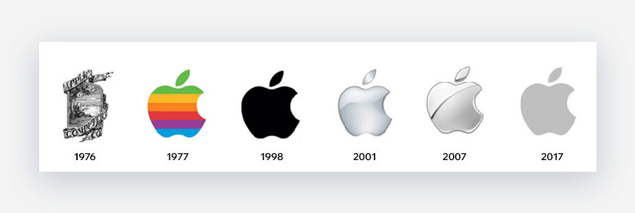 different versions of the apple logo over time