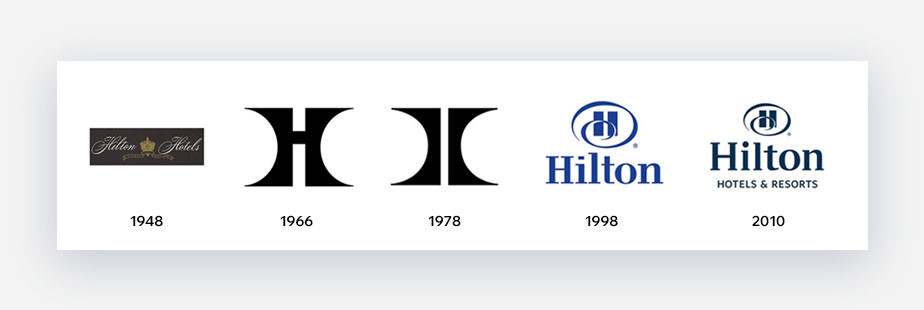 Hilton Hotels logo design from 1948 to 2010
