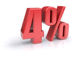 """Revisiting the """"4% Spending Rule"""""""