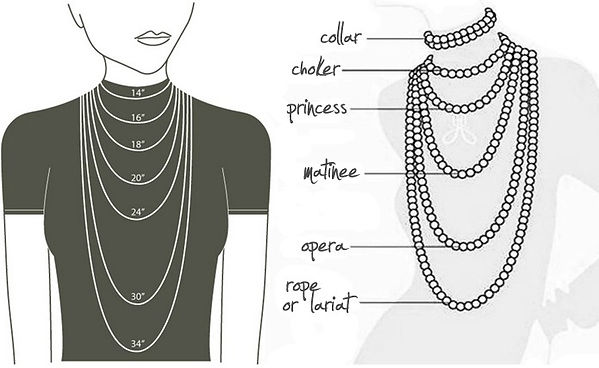 Necklace Length Chart.jpg