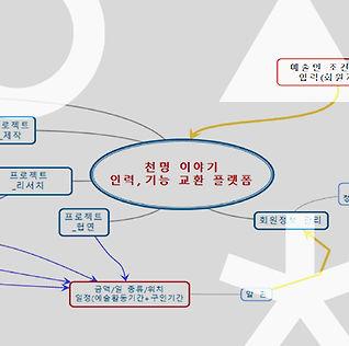 천명 이야기_썸네일 프로젝트페이지.jpg