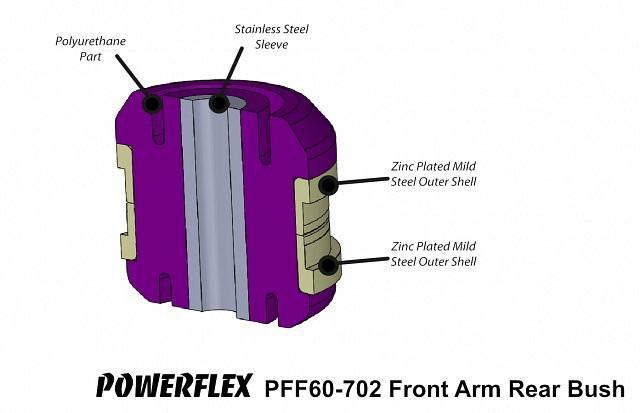 POWERFLEX PFF60-702