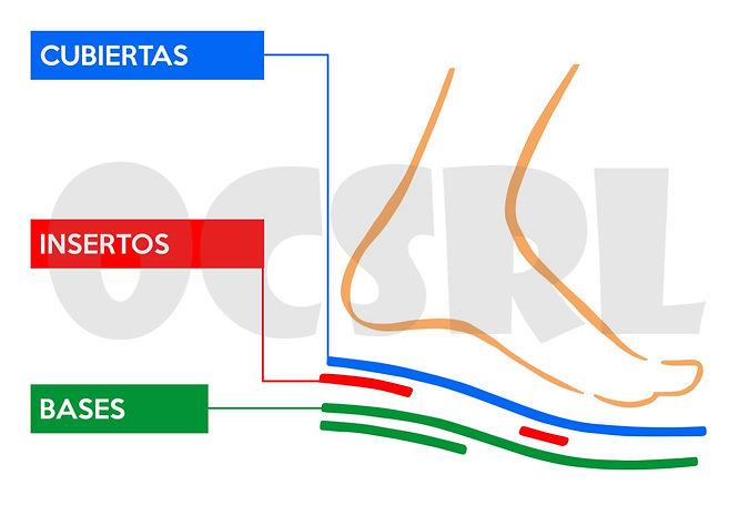 Materiales plantillas con marca.jpg