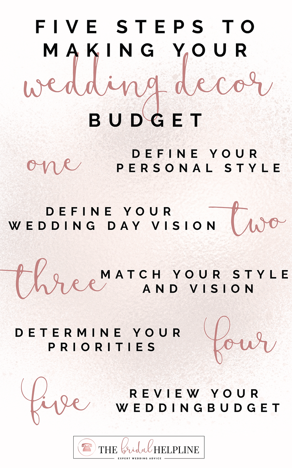 Wedding Decor Budget Tips
