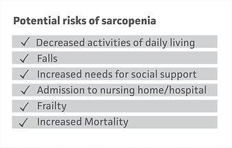 02 Potential risks of sarcopenia.jpg