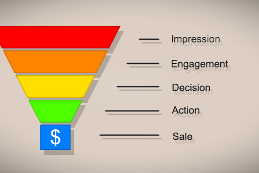 Your Website as a Sales Funnel