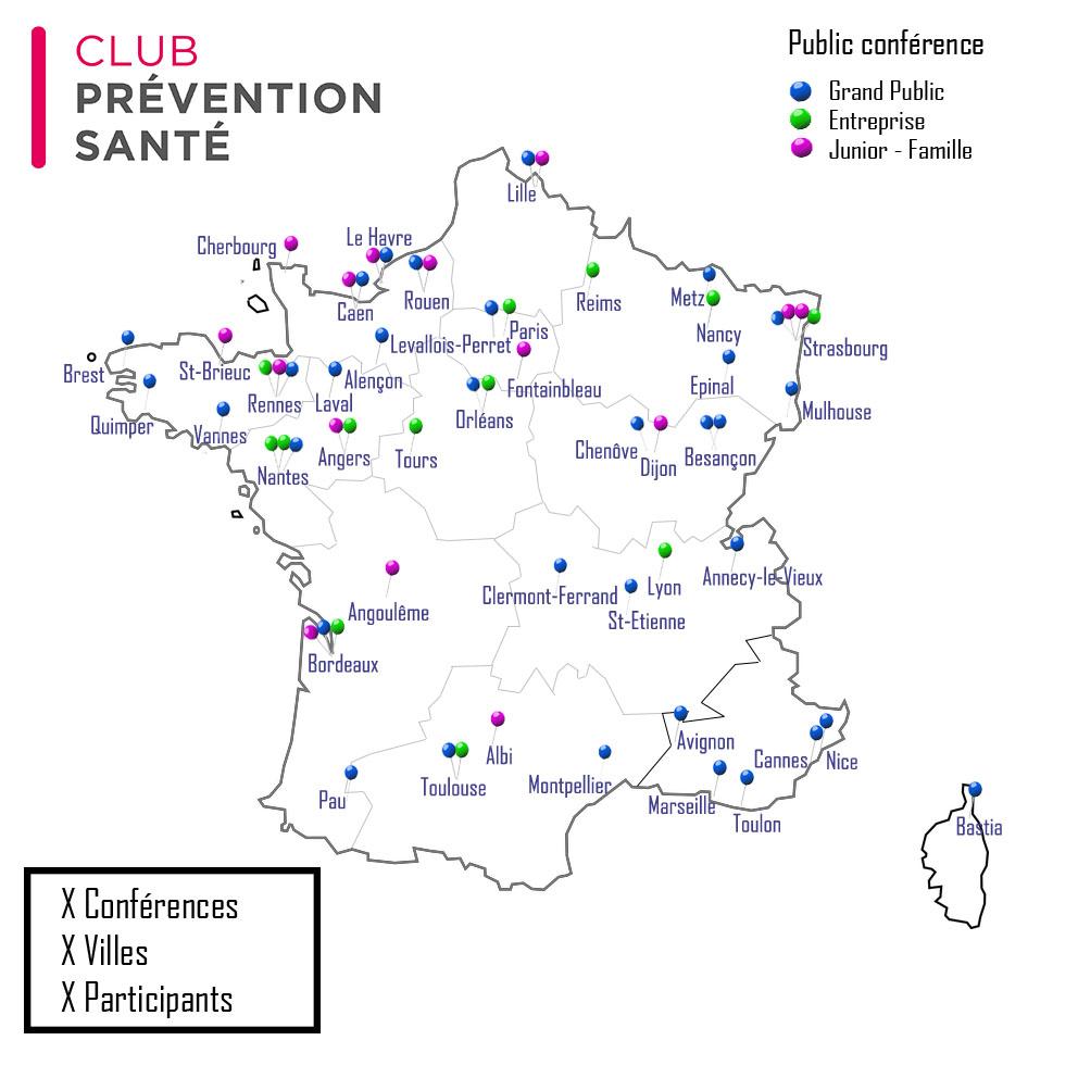 Club Prévention Santé