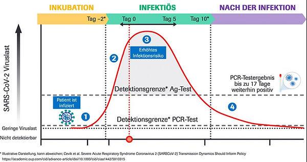 antigen-schnelltest-vs-pcr.jpg