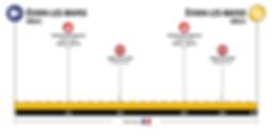 Tour du Chablais 2019 - Profil E1 V1 (1)