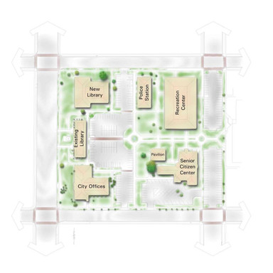 City Master Plan