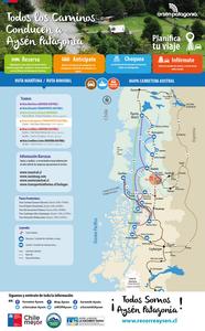 Carretera Austral Route Map