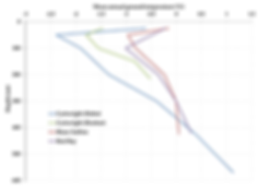 Borehole_Analysis.png