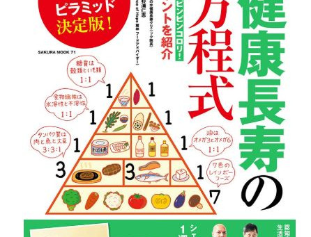 「健康長寿の方程式」発売!白澤博士とのコラボ書籍!20200126