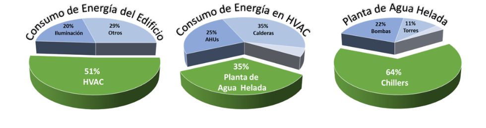 Planta%20de%20agua%20helada%202_edited.p