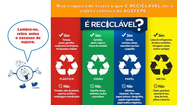 Movimento interno para reciclagem