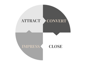 How to Simplify Lead Generation