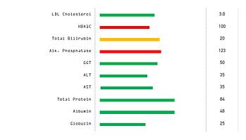 BioScore Example