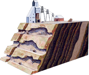 Making and Storing Energy In Mines