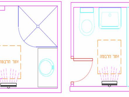 מיקום והתקנת תנור אמבטיה - אינפרא אדום
