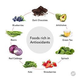 Food-rich-in-Antioxidants.jpg