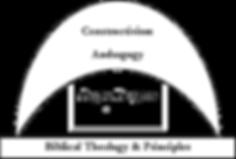 Conceptual Framework Image.png
