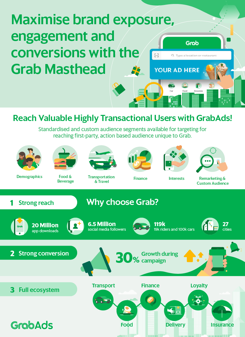 GrabAds_GroupM_Infographic.png