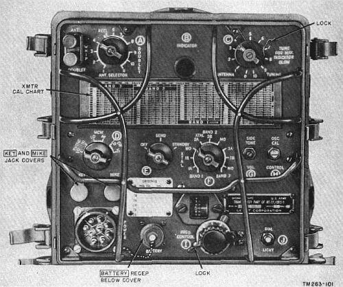 AN-GRC9 Transmitter Front