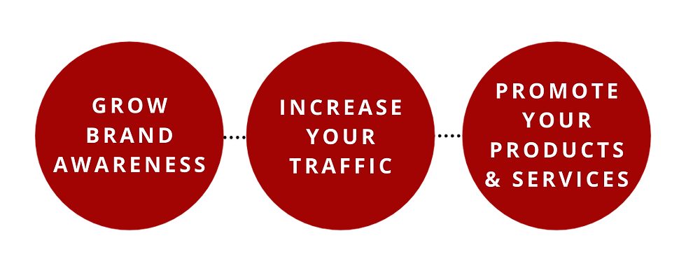 Grow Brand Awareness, Increase your traffic, promote your products and sevices.